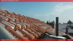 view from Snowcam Casatenovo on 2018-02-26